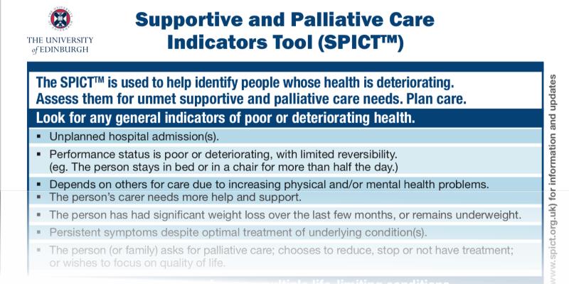 SPICT – Supportive & Palliative Care Indicators Tool
