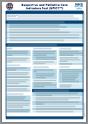 Outil d'indicateurs de soins palliatifs et de support (SPICT-FR)