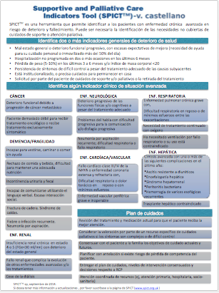 The Supportive and Palliative Care Indicators Tool - ES
